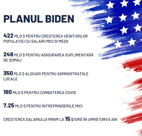 Planul lui Biden seamănă cu cel al PSD, susține Marcel Ciolacu